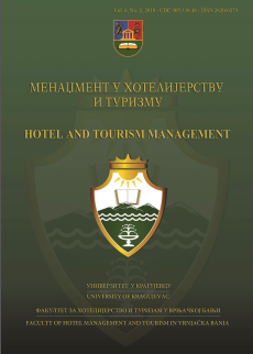 Hotel and Tourism Management